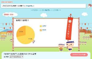 140710ameblo_kuchikomi_migikikihida
