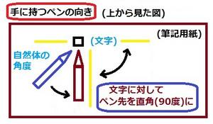 Lhw_pen