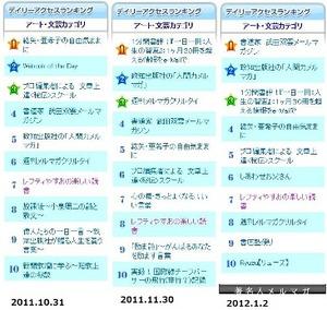 120102_mag2_daranking_tonosiidokush